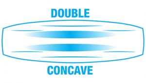 Double Concave